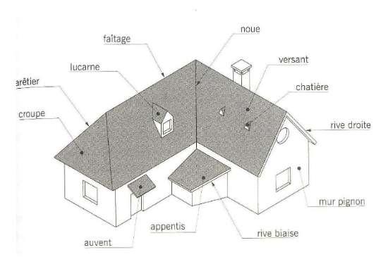 entreprise henri bertin. Black Bedroom Furniture Sets. Home Design Ideas